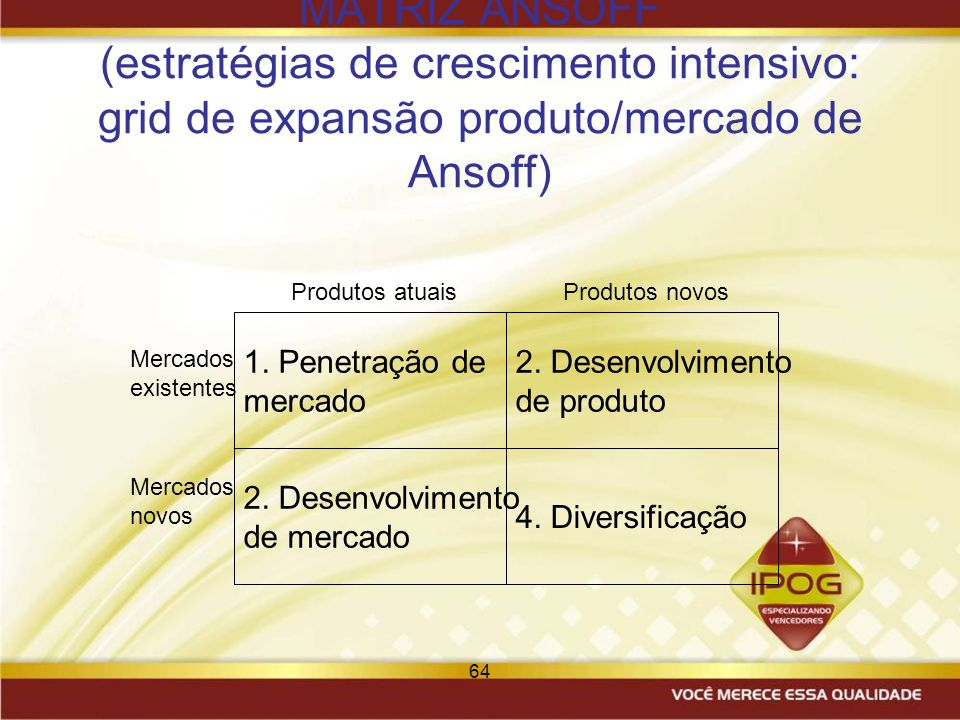 MATRIZ ANSOFF (estratégias de crescimento intensivo: grid de expansão produto/mercado de Ansoff)