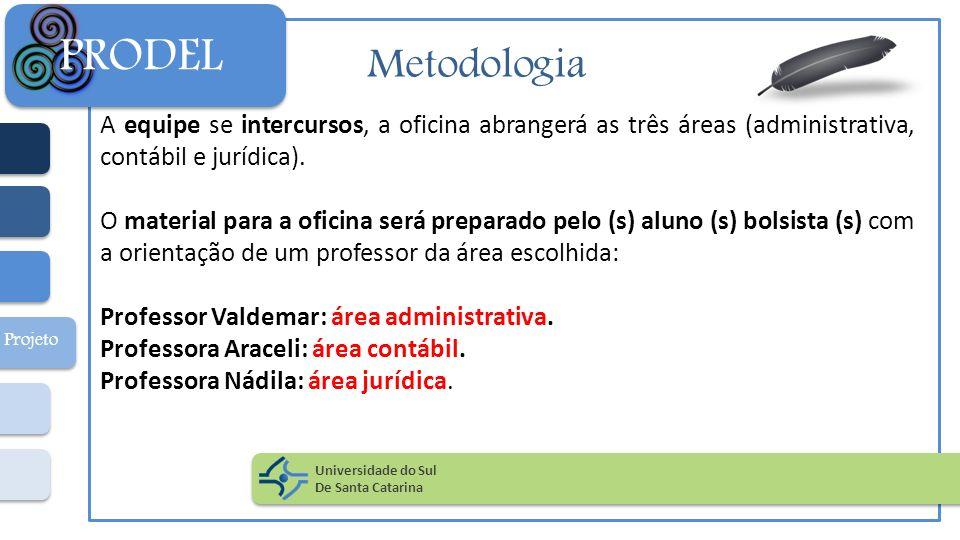 PRODEL Metodologia. A equipe se intercursos, a oficina abrangerá as três áreas (administrativa, contábil e jurídica).