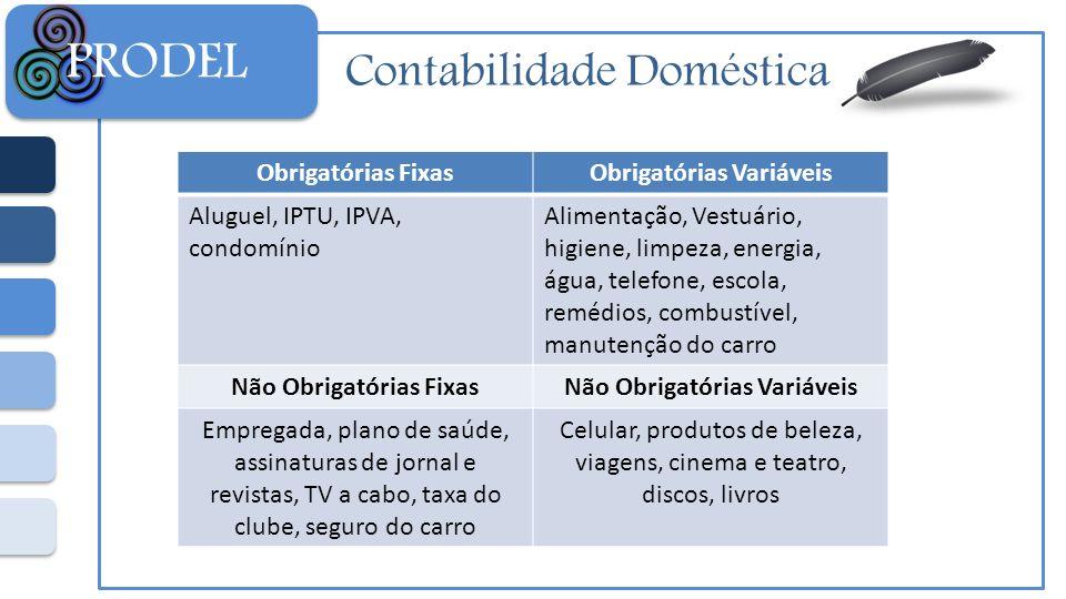 PRODEL Contabilidade Doméstica Obrigatórias Fixas