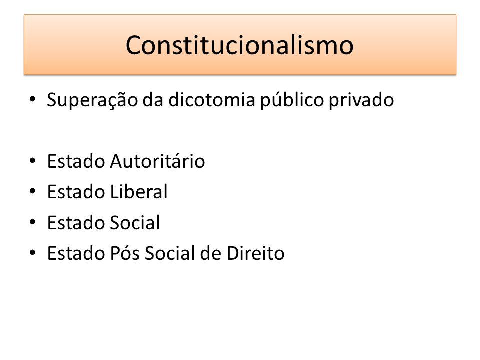 Constitucionalismo Superação da dicotomia público privado