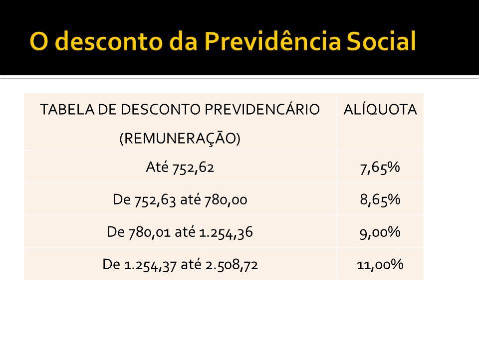 O desconto da Previdência Social