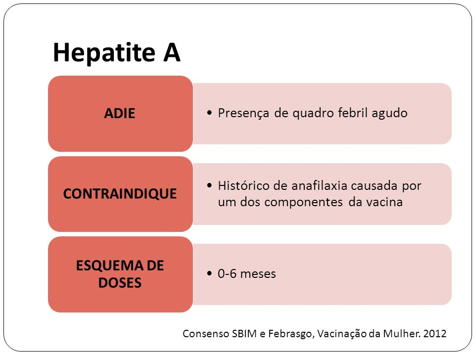 Hepatite A ADIE CONTRAINDIQUE ESQUEMA DE DOSES
