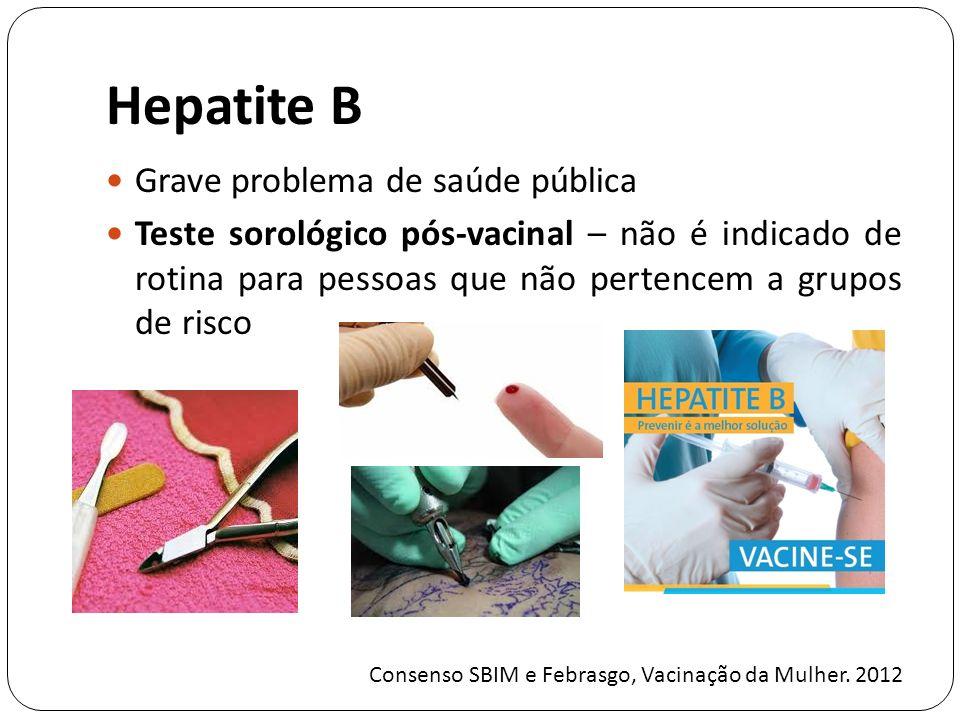 Hepatite B Grave problema de saúde pública