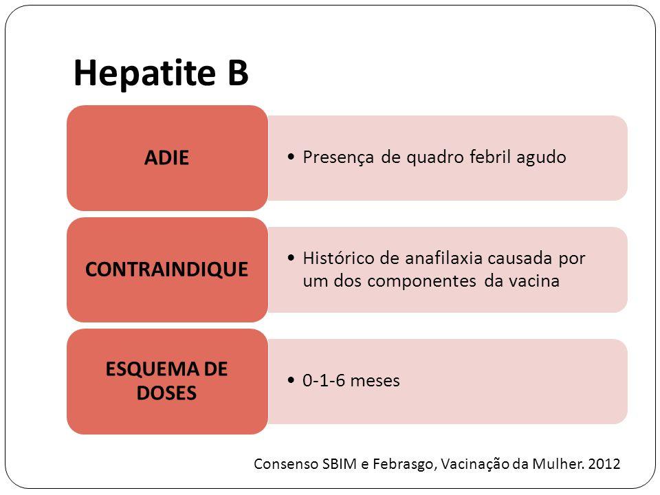 Hepatite B ESQUEMA DE DOSES