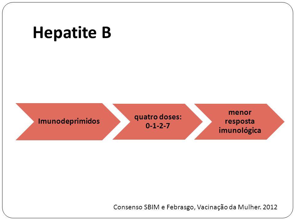 menor resposta imunológica