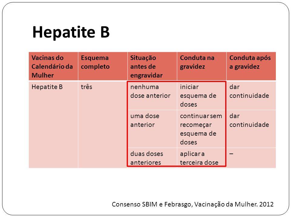 Hepatite B Vacinas do Calendário da Mulher Esquema completo