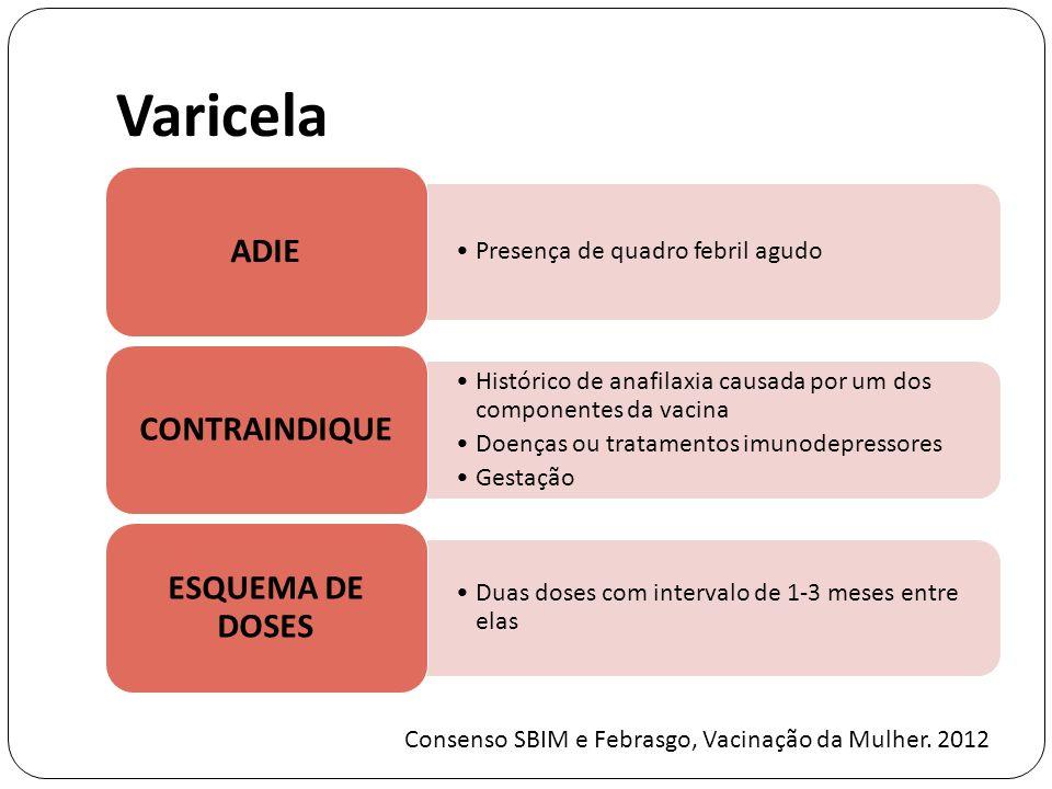 Varicela ADIE CONTRAINDIQUE ESQUEMA DE DOSES