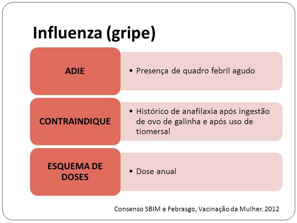 Influenza (gripe) ADIE CONTRAINDIQUE ESQUEMA DE DOSES
