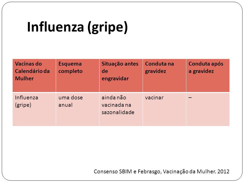 Influenza (gripe) Vacinas do Calendário da Mulher Esquema completo