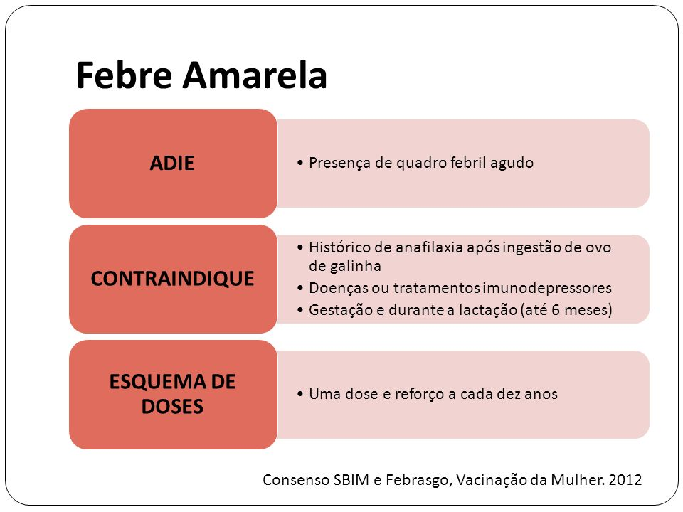 Febre Amarela ADIE CONTRAINDIQUE ESQUEMA DE DOSES