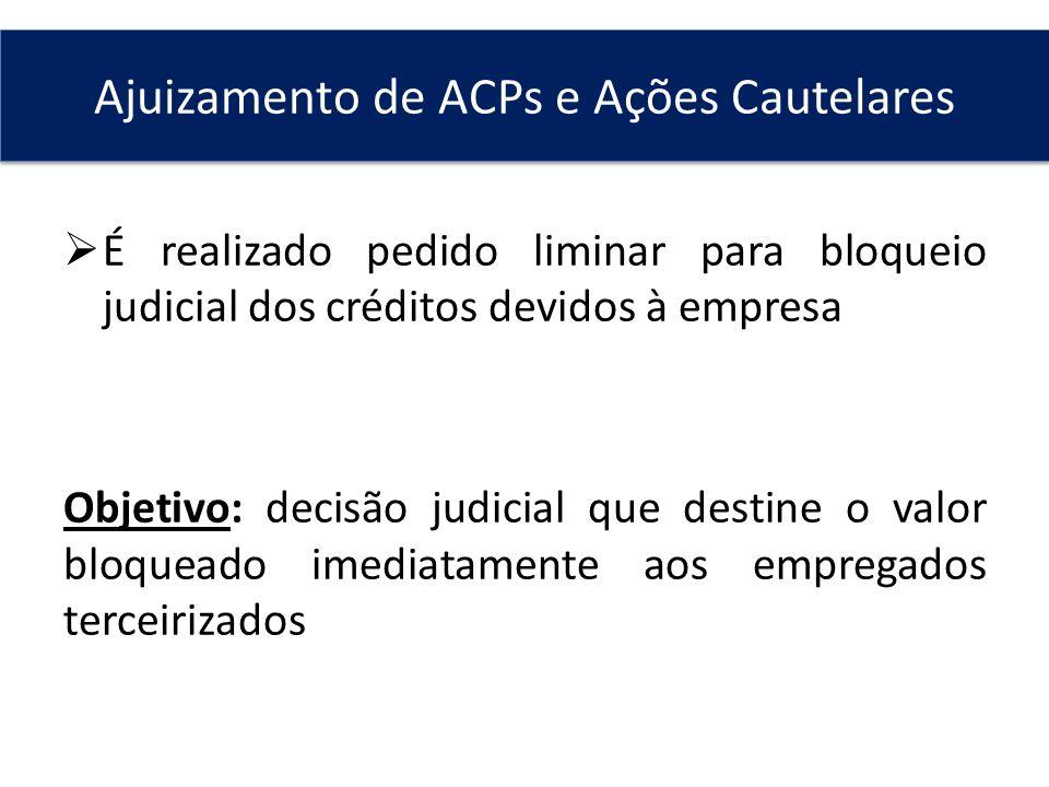 Ajuizamento de ACPs e Ações Cautelares