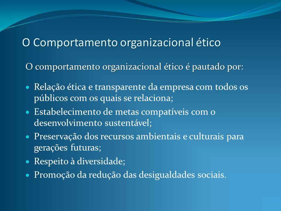 O Comportamento organizacional ético
