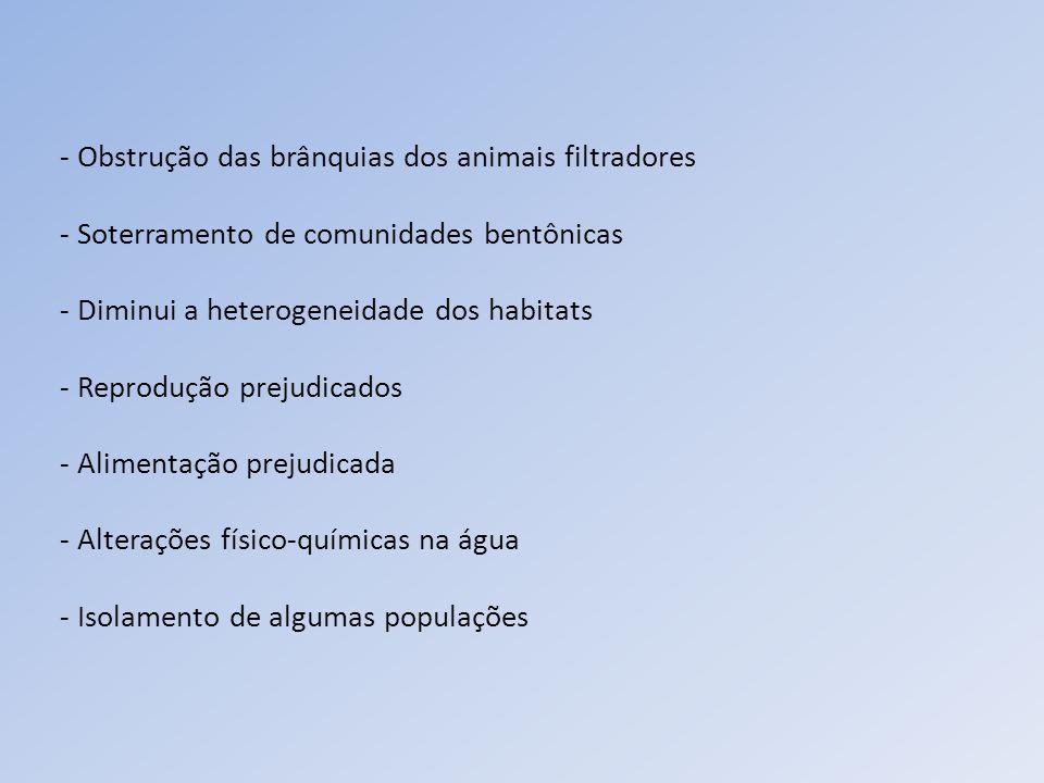 - Obstrução das brânquias dos animais filtradores