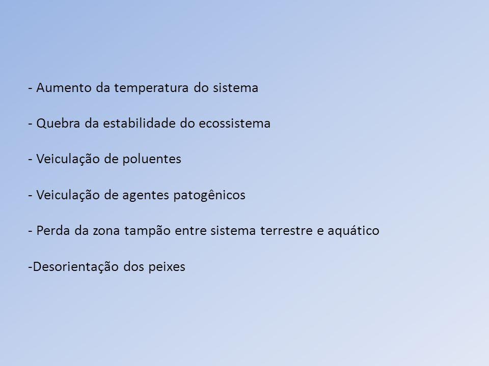 Aumento da temperatura do sistema