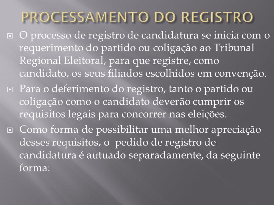 Processamento do Registro