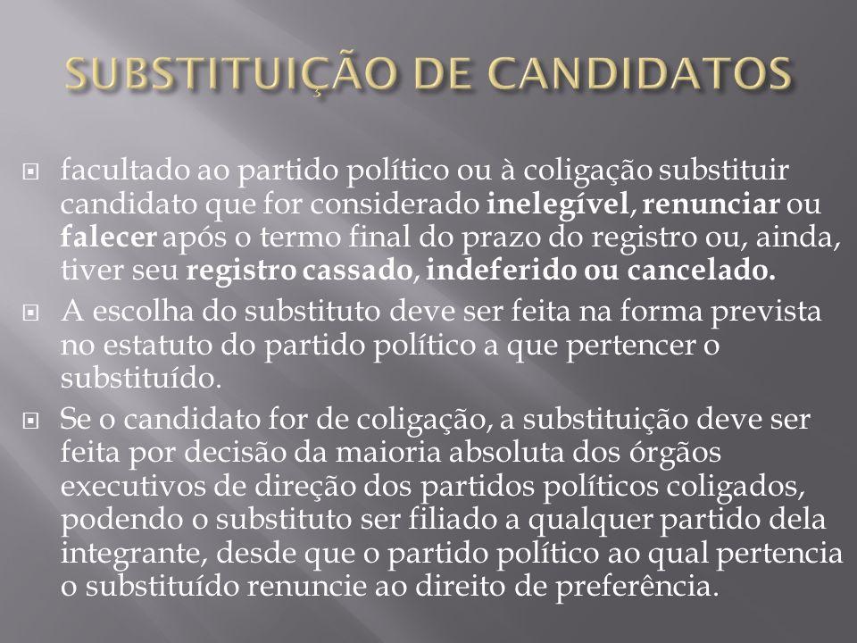 substituição de Candidatos