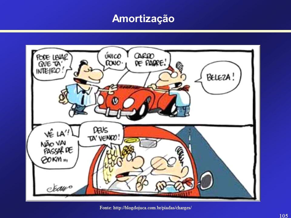 Fonte: http://blogdojuca.com.br/piadas/charges/