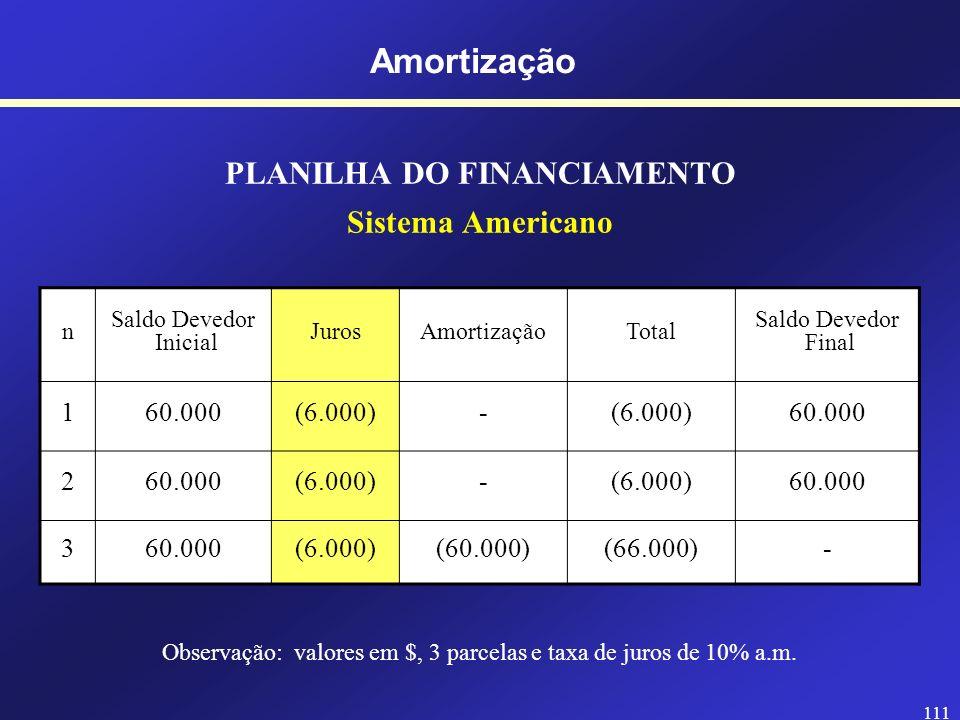 PLANILHA DO FINANCIAMENTO Sistema Americano