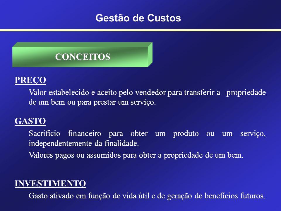 Gestão de Custos CONCEITOS PREÇO GASTO INVESTIMENTO