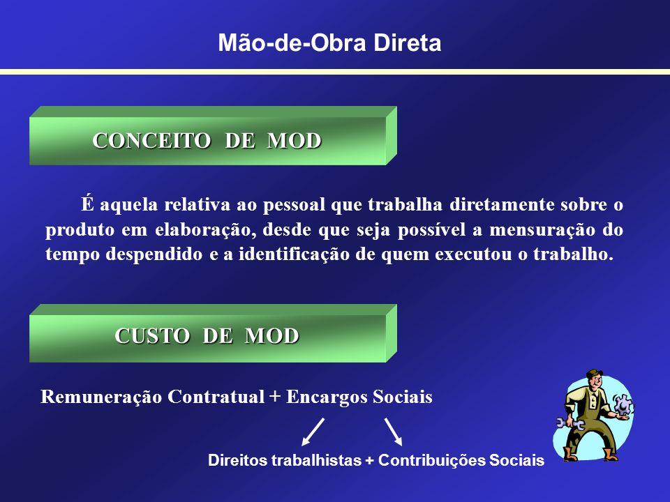 Mão-de-Obra Direta CONCEITO DE MOD CUSTO DE MOD