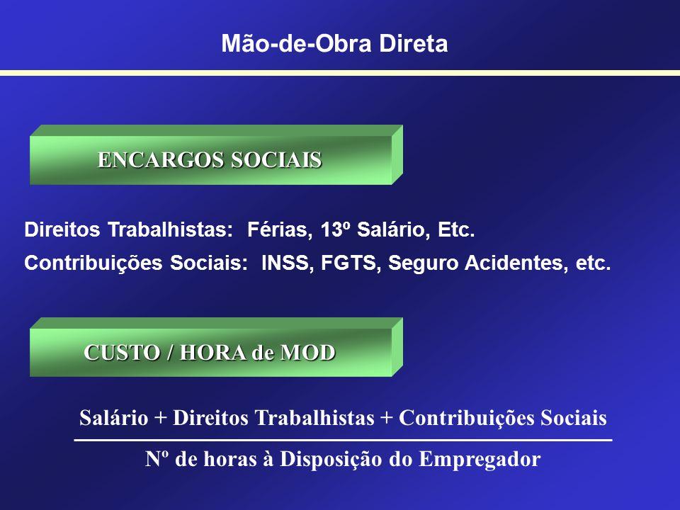 Mão-de-Obra Direta ENCARGOS SOCIAIS CUSTO / HORA de MOD