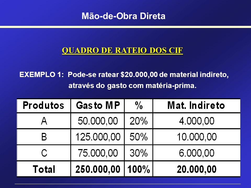 QUADRO DE RATEIO DOS CIF