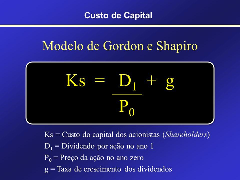 Modelo de Gordon e Shapiro