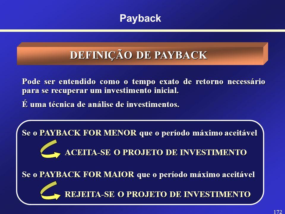 DEFINIÇÃO DE PAYBACK Payback