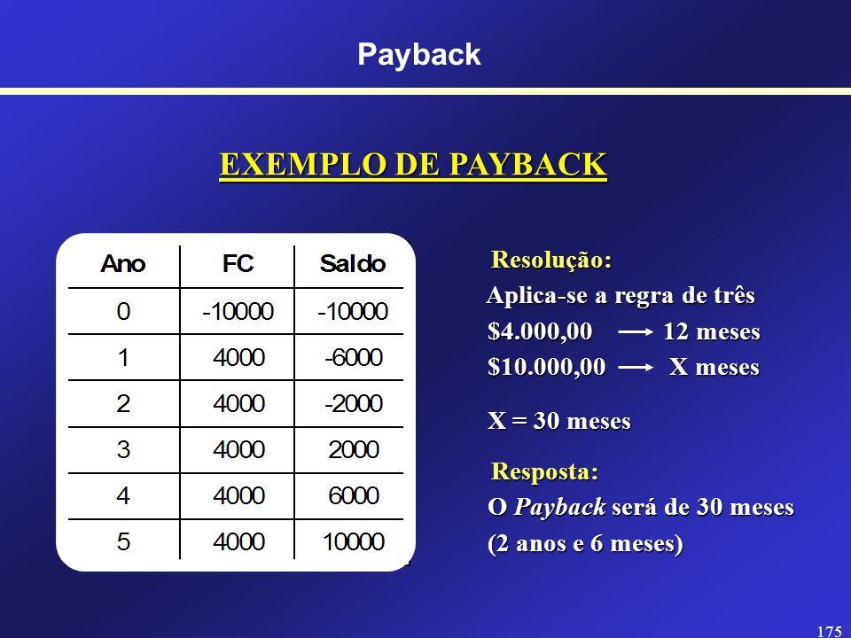 EXEMPLO DE PAYBACK Payback Resolução: Aplica-se a regra de três