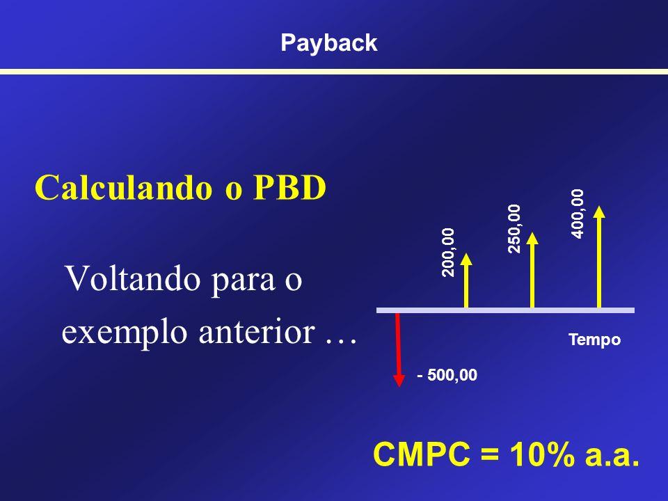Calculando o PBD Voltando para o CMPC = 10% a.a. Payback 400,00 250,00