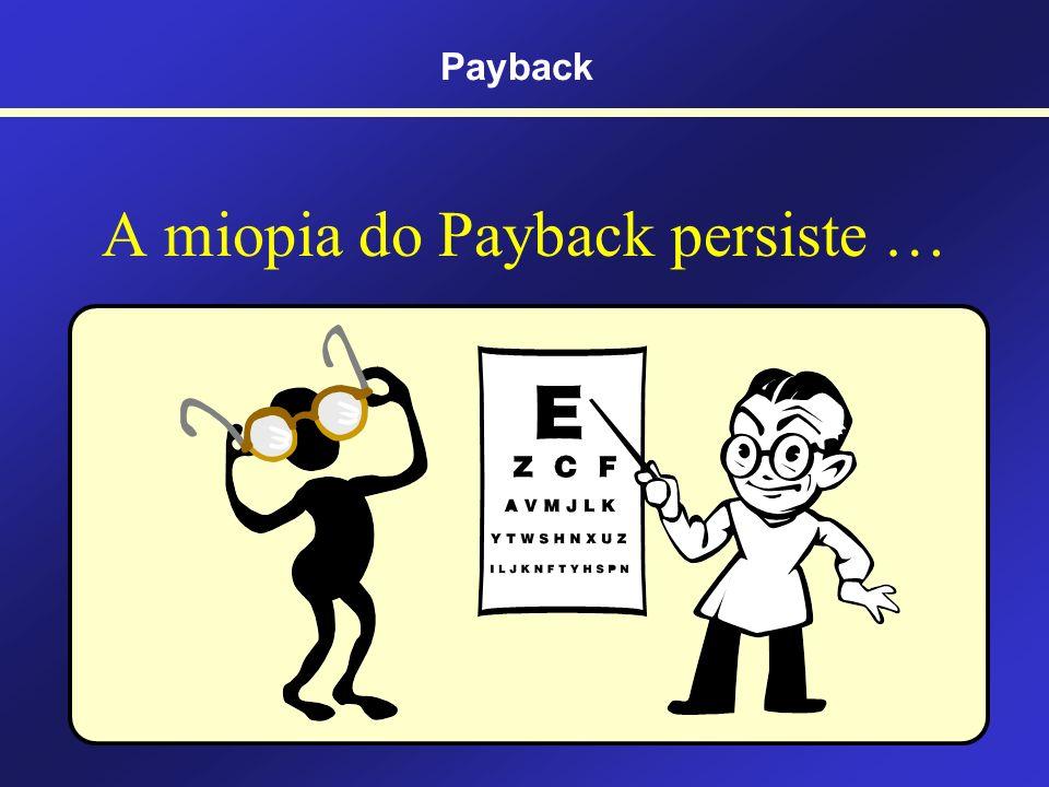 A miopia do Payback persiste …