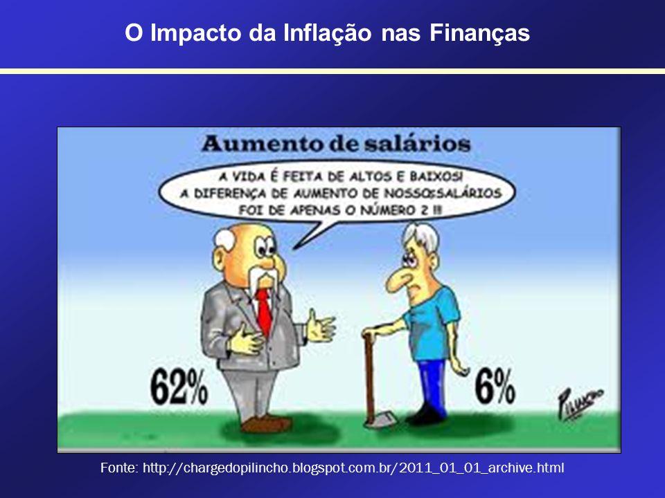 O Impacto da Inflação nas Finanças