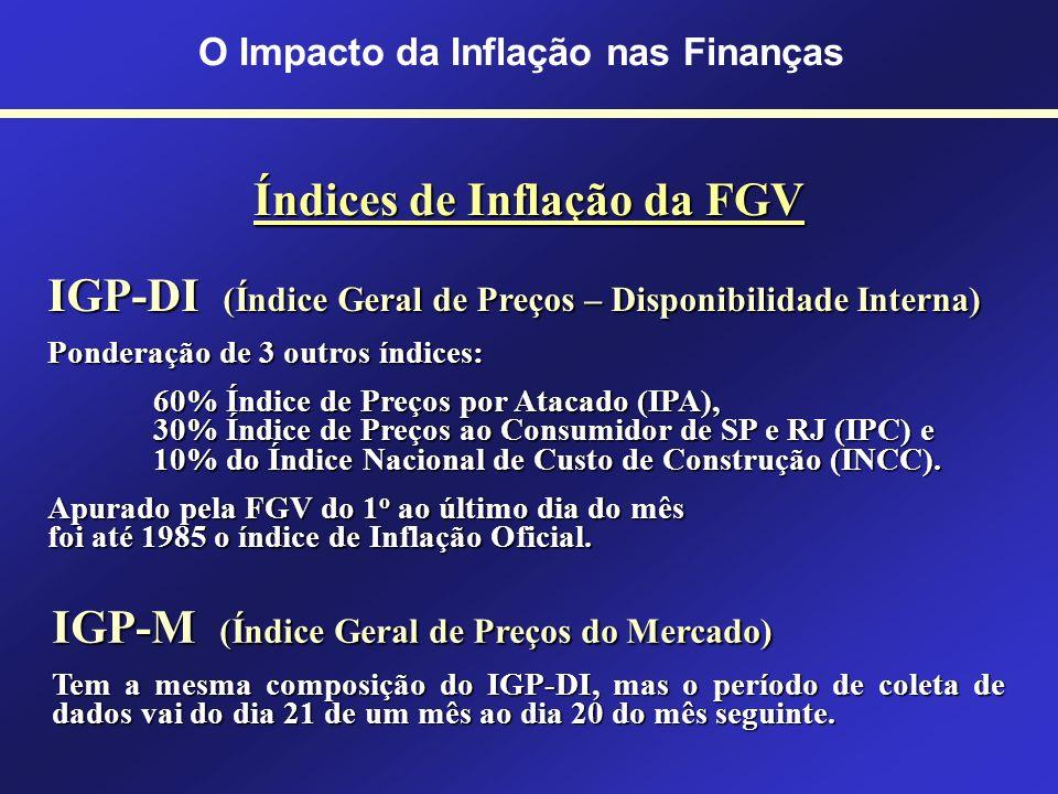 O Impacto da Inflação nas Finanças Índices de Inflação da FGV