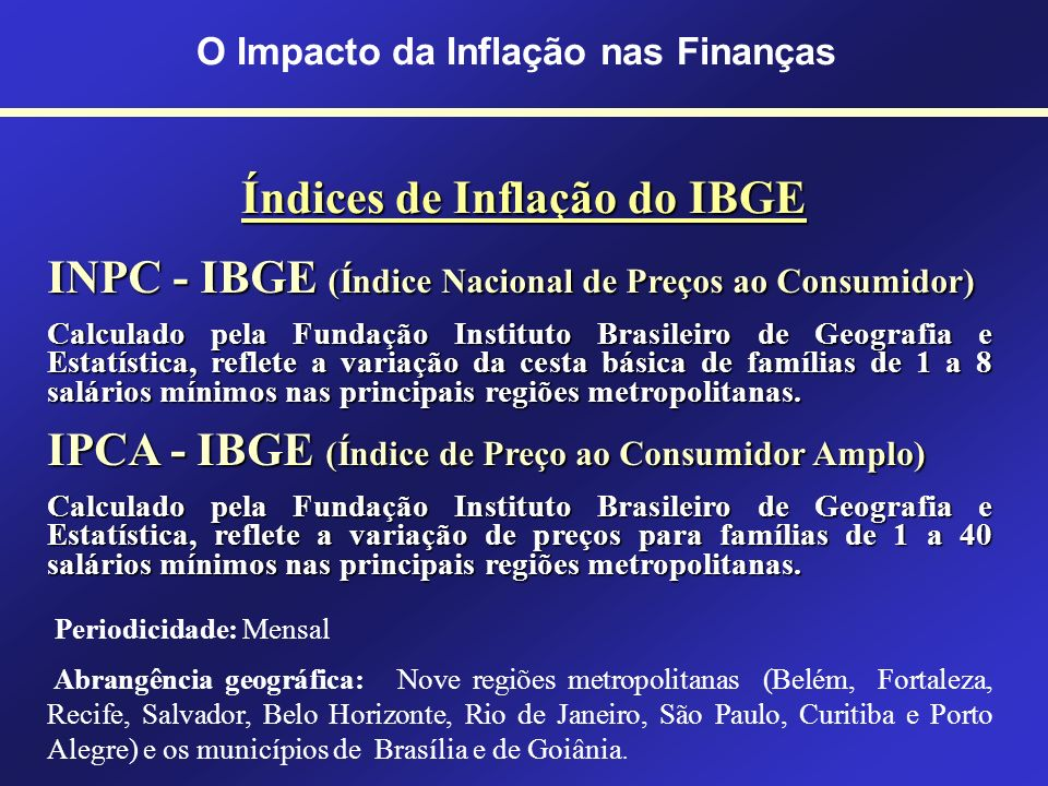 O Impacto da Inflação nas Finanças Índices de Inflação do IBGE