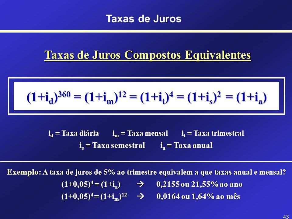 Taxas de Juros Compostos Equivalentes
