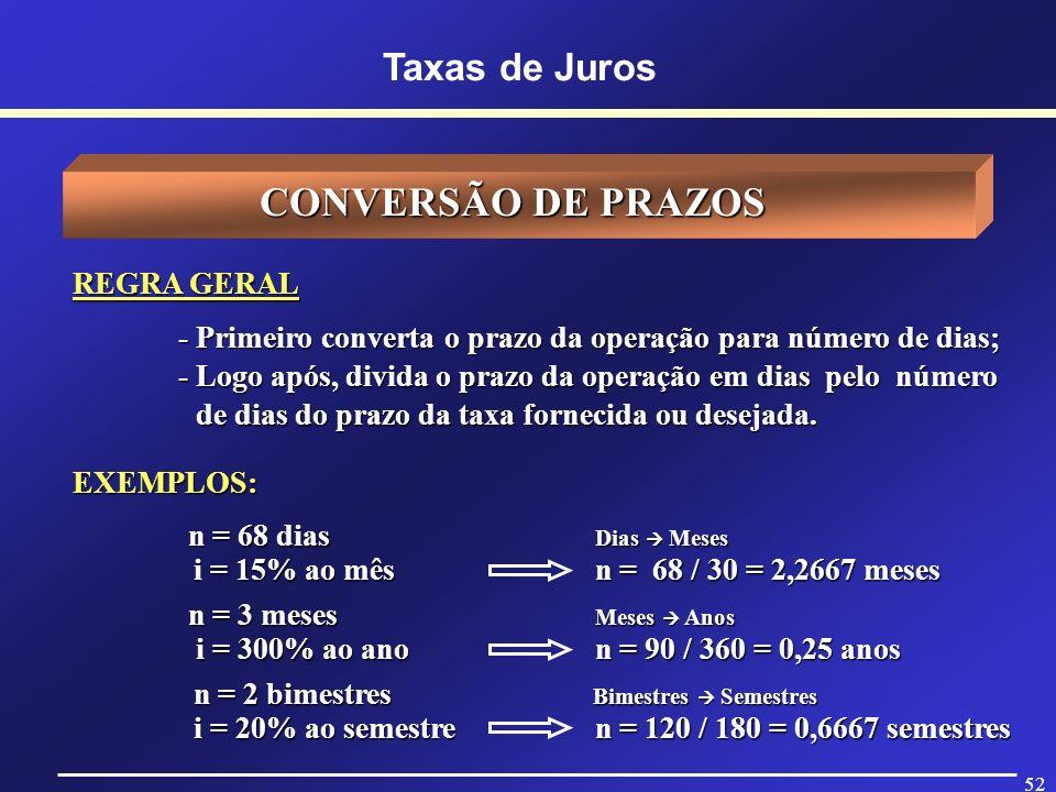 CONVERSÃO DE PRAZOS Taxas de Juros REGRA GERAL