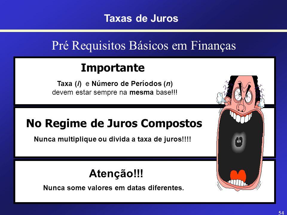 Pré Requisitos Básicos em Finanças