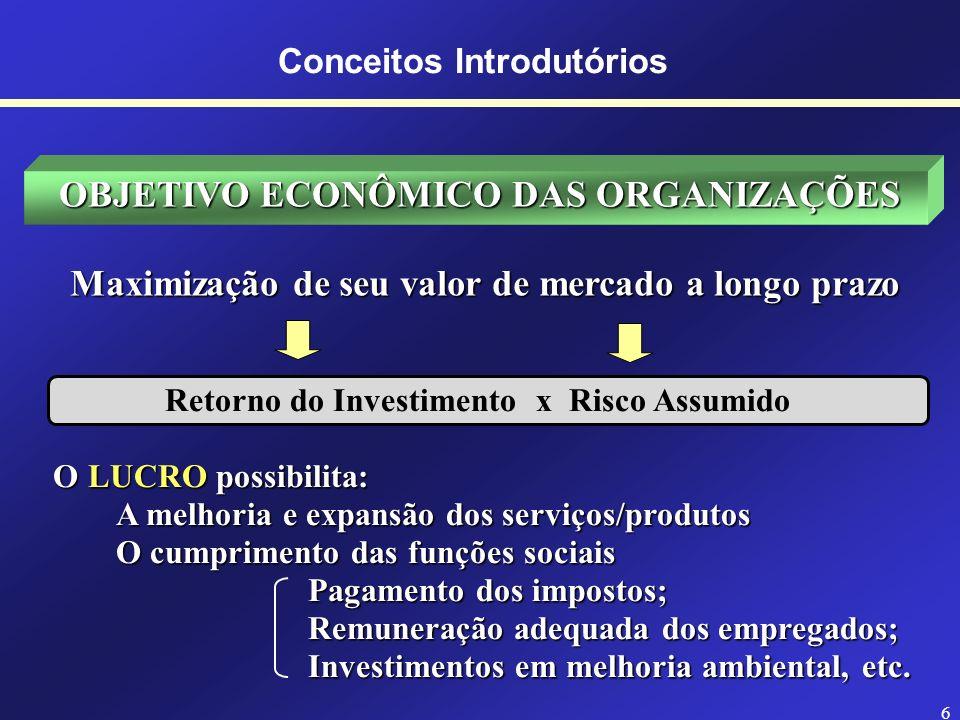 OBJETIVO ECONÔMICO DAS ORGANIZAÇÕES