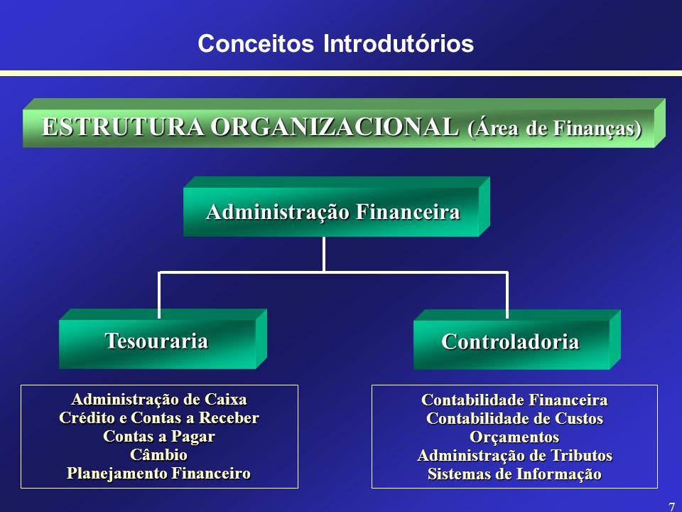 Conceitos Introdutórios ESTRUTURA ORGANIZACIONAL (Área de Finanças)