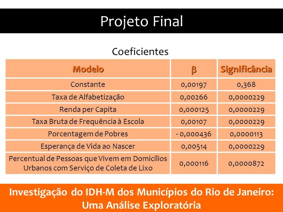 Projeto Final Coeficientes