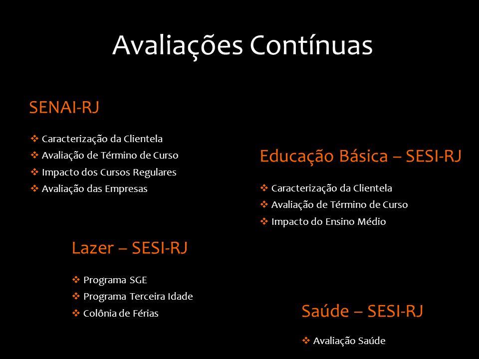Avaliações Contínuas SENAI-RJ Educação Básica – SESI-RJ