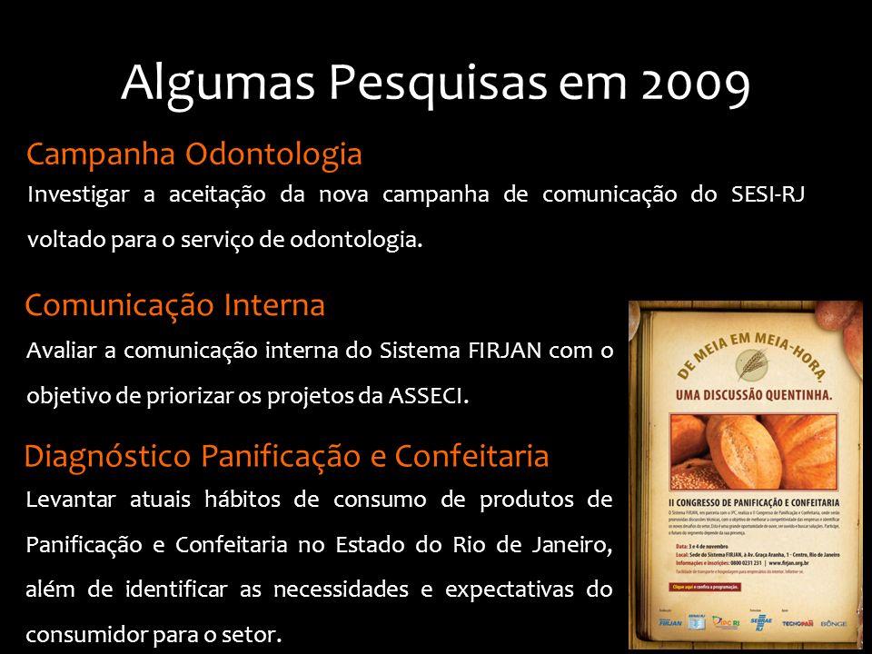 Algumas Pesquisas em 2009 Campanha Odontologia Comunicação Interna