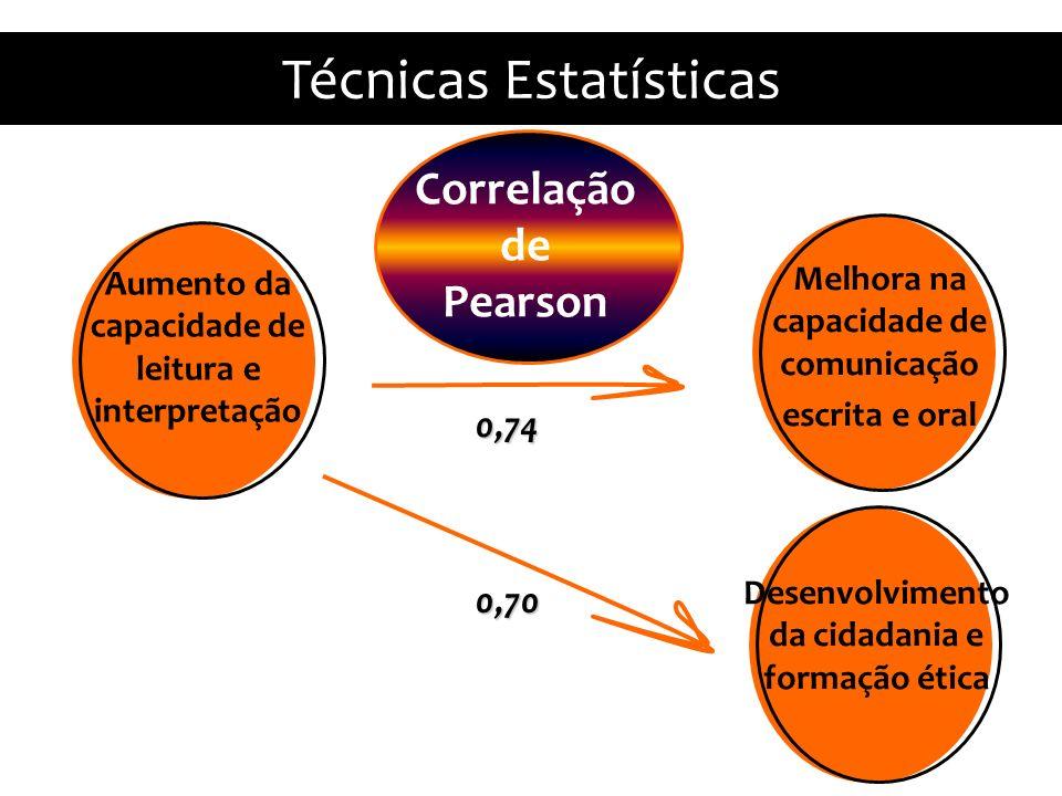 Técnicas Estatísticas
