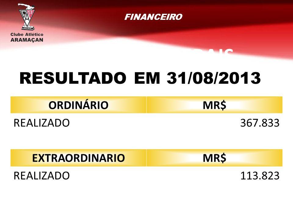 RESULTADOS GERAIS RESULTADO EM 31/08/2013