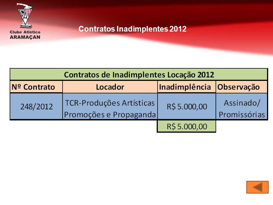 Contratos Inadimplentes 2012