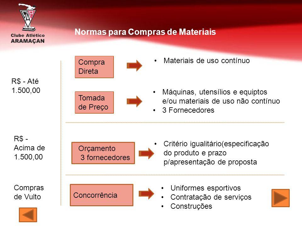 Normas para Compras de Materiais