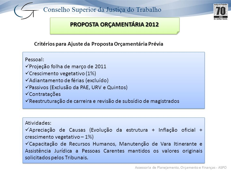 PROPOSTA ORÇAMENTÁRIA 2012