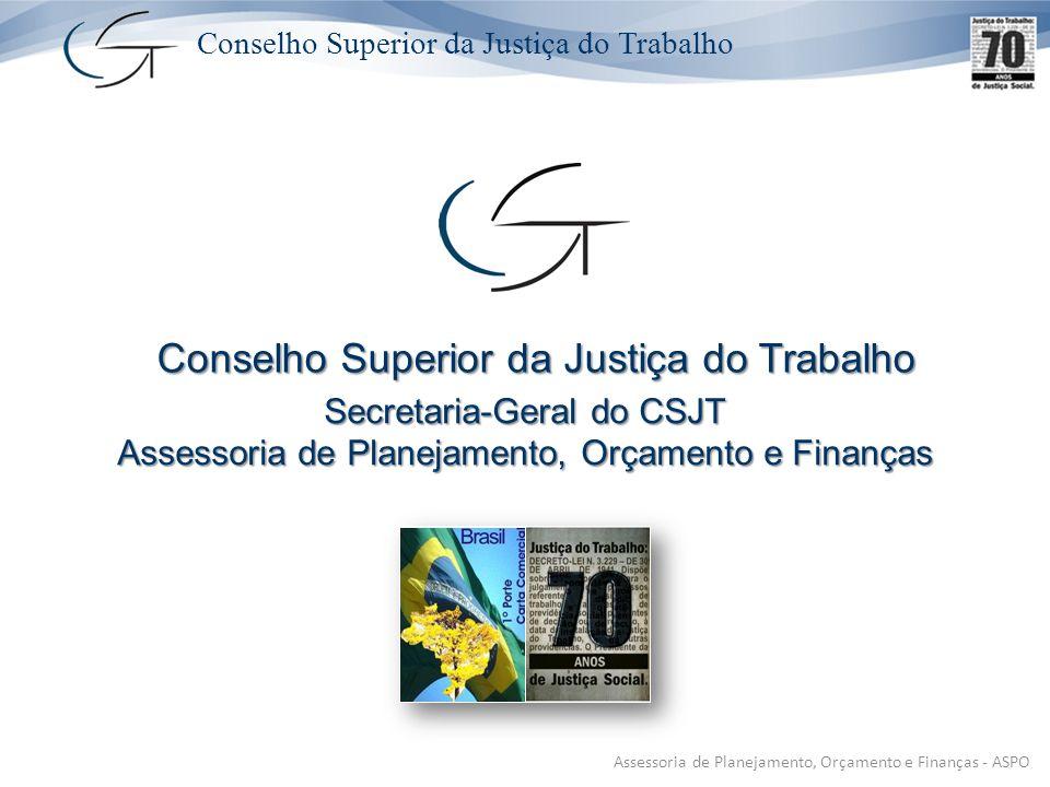 Secretaria-Geral do CSJT