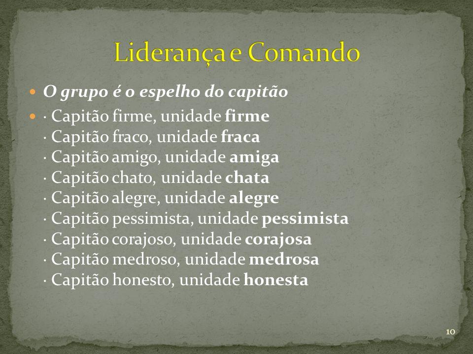 Liderança e Comando O grupo é o espelho do capitão