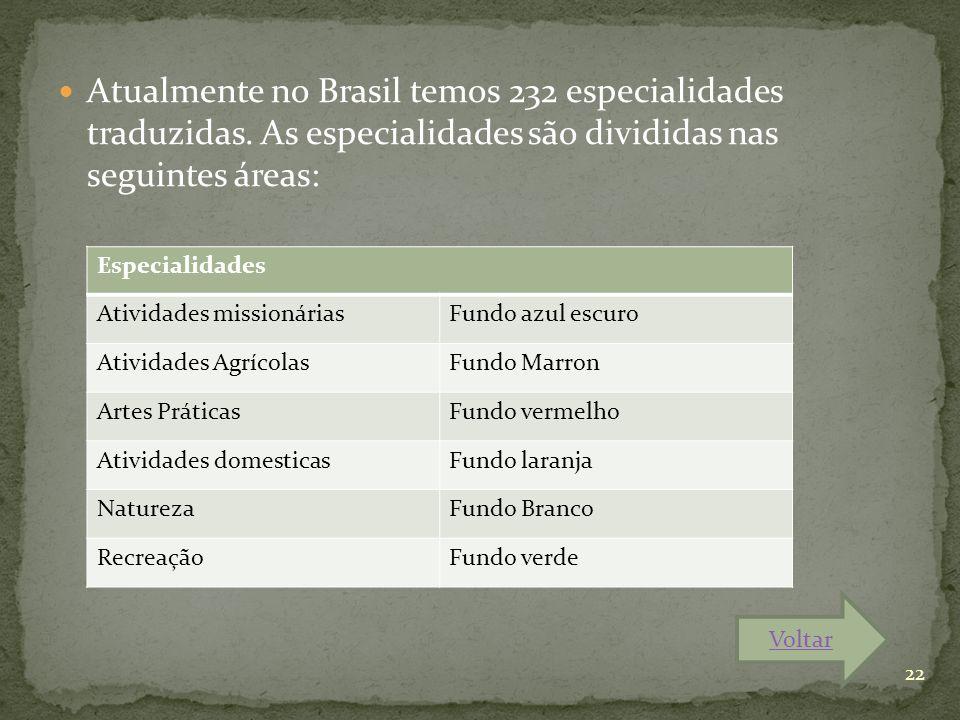 Atualmente no Brasil temos 232 especialidades traduzidas